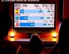 EEUU consume más televisión que Europa