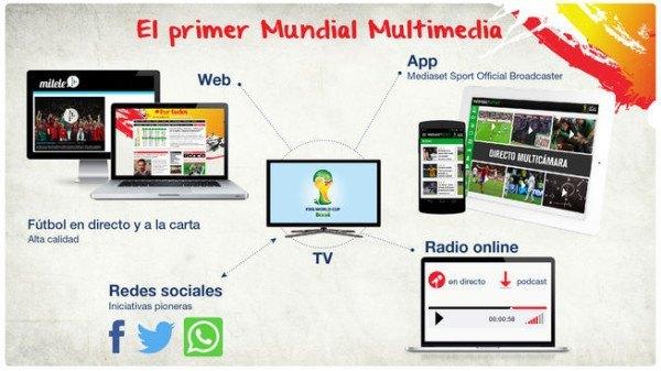 asi-sera-la-cobertura-del-mundial-de-brasil-2014-en-mediaset-multimedia